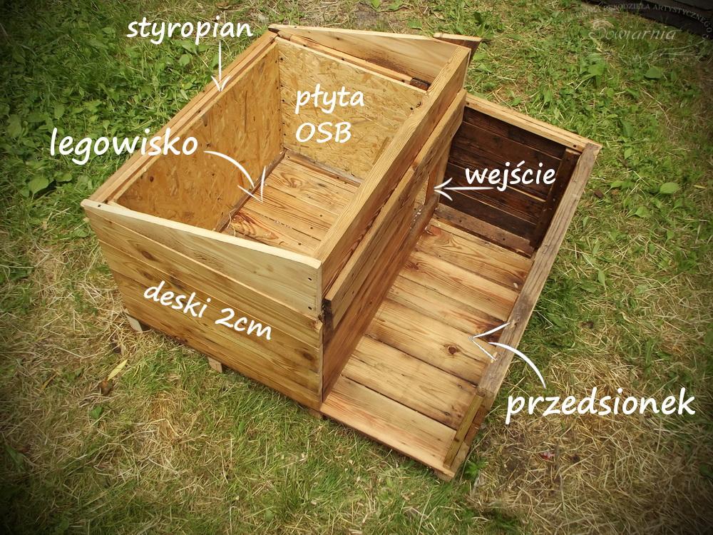 drewniana buda